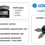 lowara-ecocirc-premium_fce
